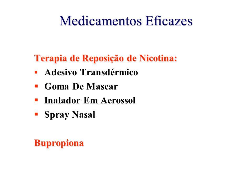 Medicamentos Eficazes Terapia de Reposição de Nicotina:  Adesivo Transdérmico   Goma De Mascar  Inalador Em Aerossol  Spray NasalBupropiona