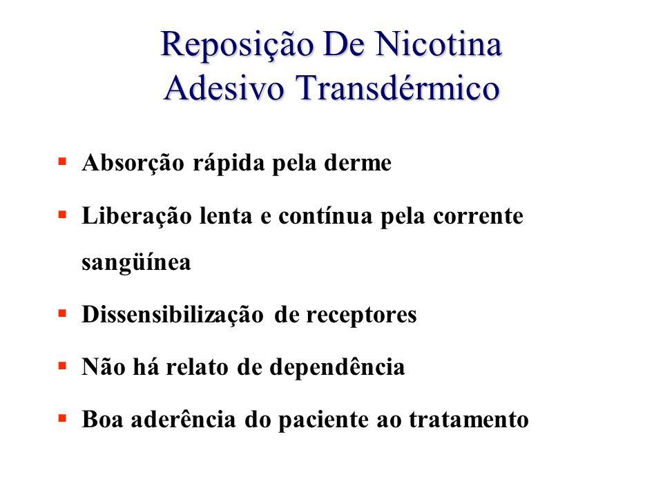 Reposição De Nicotina Adesivo Transdérmico  Absorção rápida pela derme  Liberação lenta e contínua pela corrente sangüínea  Dissensibilização de re