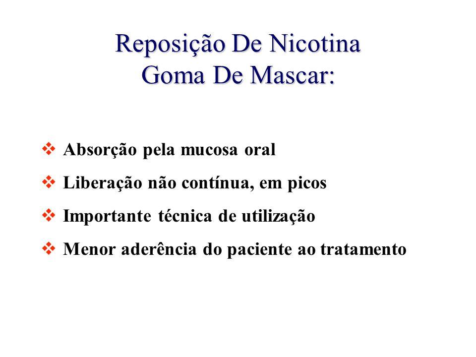 Reposição De Nicotina Goma De Mascar:  Absorção pela mucosa oral  Liberação não contínua, em picos  Importante técnica de utilização  Menor aderência do paciente ao tratamento