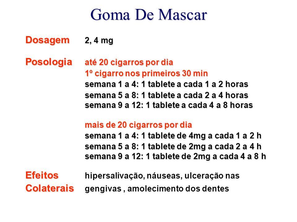 Goma De Mascar Dosagem 2, 4 mg Posologia até 20 cigarros por dia 1º cigarro nos primeiros 30 min 1º cigarro nos primeiros 30 min semana 1 a 4: 1 tablete a cada 1 a 2 horas semana 5 a 8: 1 tablete a cada 2 a 4 horas semana 9 a 12: 1 tablete a cada 4 a 8 horas mais de 20 cigarros por dia mais de 20 cigarros por dia semana 1 a 4: 1 tablete de 4mg a cada 1 a 2 h semana 5 a 8: 1 tablete de 2mg a cada 2 a 4 h semana 9 a 12: 1 tablete de 2mg a cada 4 a 8 h Efeitos Efeitos hipersalivação, náuseas, ulceração nas Colaterais Colaterais gengivas, amolecimento dos dentes