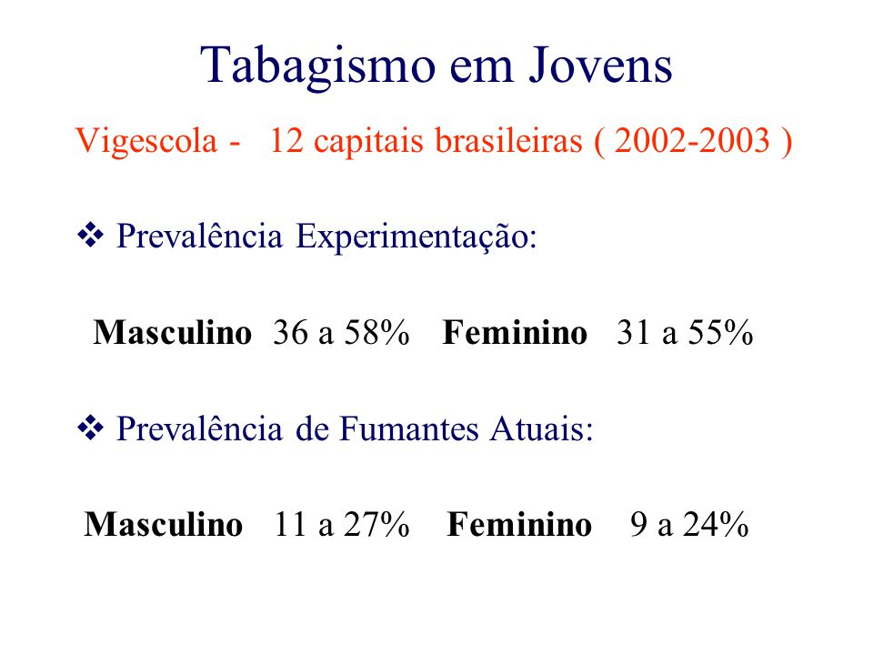 Tabagismo em Jovens Vigescola - 12 capitais brasileiras ( 2002-2003 )  Prevalência Experimentação: Masculino 36 a 58% Feminino 31 a 55%  Prevalência