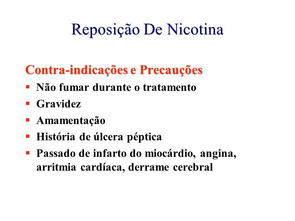 Reposição De Nicotina Contra-indicações e Precauções  Não fumar durante o tratamento  Gravidez  Amamentação  História de úlcera péptica  Passado de infarto do miocárdio, angina, arritmia cardíaca, derrame cerebral