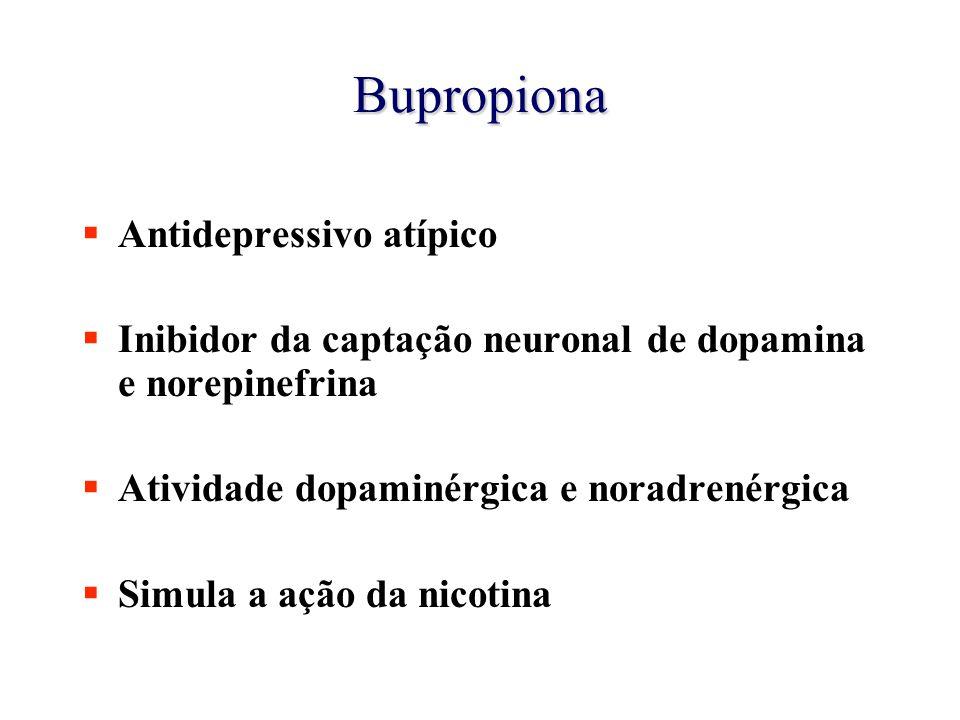 Bupropiona  Antidepressivo atípico  Inibidor da captação neuronal de dopamina e norepinefrina  Atividade dopaminérgica e noradrenérgica  Simula a