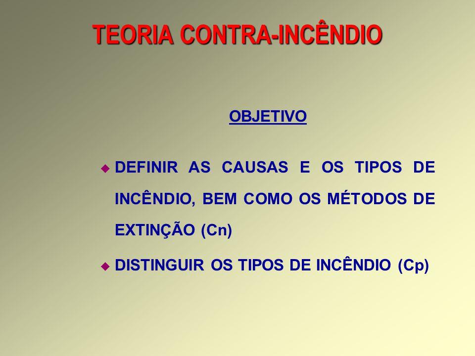 FAIXAS DE COMBUSTÃO X CONCENTRAÇÃO DE O 2 21% COMBUSTÃO VIVA 13% COMBUSTÃO LENTA 8% NÃO HÁ COMBUSTÃO COMBUSTÃO COMPLETA : C + O 2 = CO 2 COMBUSTÃO INCOMPLETA : C + O = CO COMBUSTÃO EXPONTÂNEA COMBUSTÃO INSTANTÂNEA