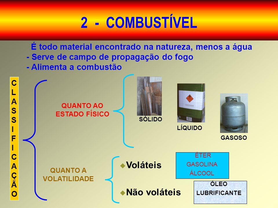 2 - COMBUSTÍVEL SÓLIDO LÍQUIDO GASOSO É todo material encontrado na natureza, menos a água - Serve de campo de propagação do fogo - Alimenta a combustão QUANTO AO ESTADO FÍSICO QUANTO A VOLATILIDADE CLASSIFICAÇÃOCLASSIFICAÇÃO ÓLEO LUBRIFICANTE ÉTER GASOLINA ÁLCOOL  Voláteis  Não voláteis