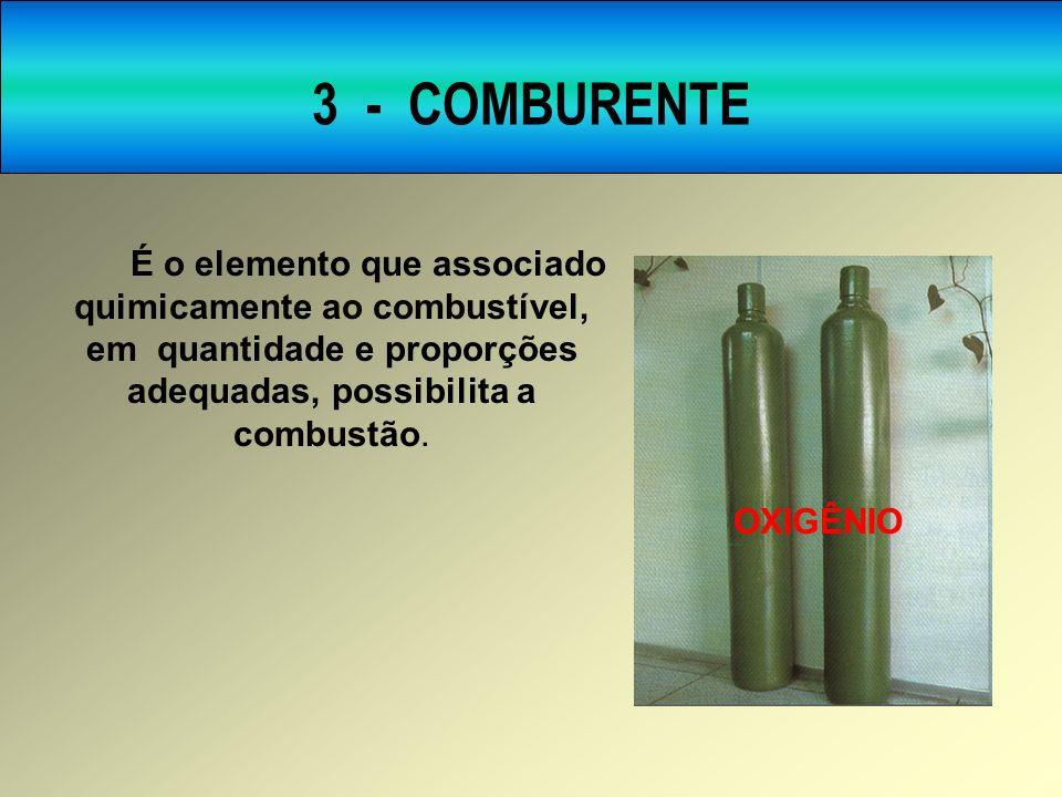 3 - COMBURENTE É o elemento que associado quimicamente ao combustível, em quantidade e proporções adequadas, possibilita a combustão.