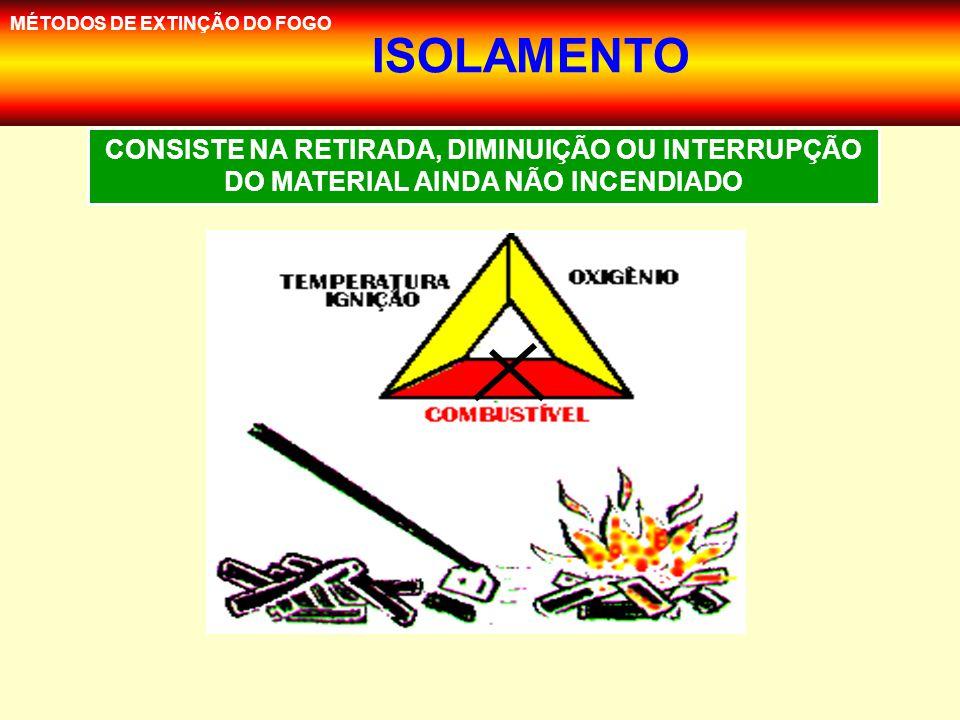 CONSISTE NA RETIRADA, DIMINUIÇÃO OU INTERRUPÇÃO DO MATERIAL AINDA NÃO INCENDIADO MÉTODOS DE EXTINÇÃO DO FOGO ISOLAMENTO