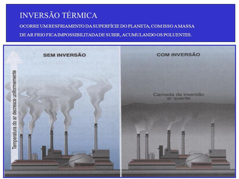 INVERSÃO TÉRMICA OCORRE UM RESFRIAMENTO DA SUPERFÍCIE DO PLANETA, COM ISSO A MASSA DE AR FRIO FICA IMPOSSIBILITADA DE SUBIR, ACUMULANDO OS POLUENTES.