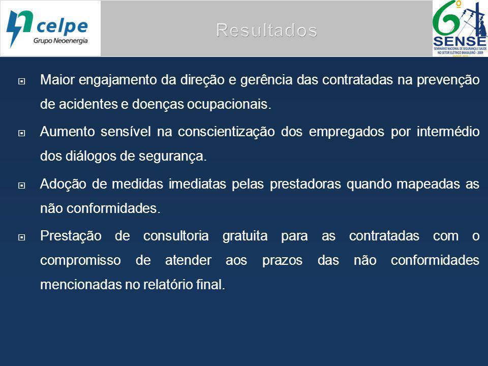  Maior engajamento da direção e gerência das contratadas na prevenção de acidentes e doenças ocupacionais.