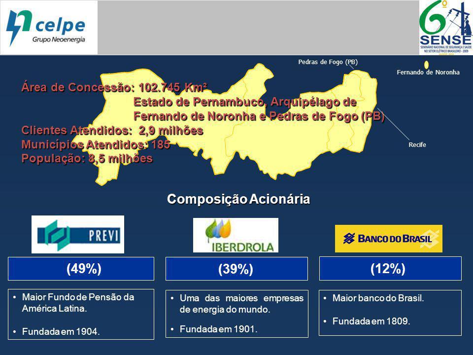 (49%) Uma das maiores empresas de energia do mundo.