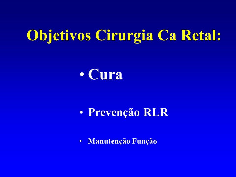 Objetivos Cirurgia Ca Retal: Cura Prevenção RLR Manutenção Função