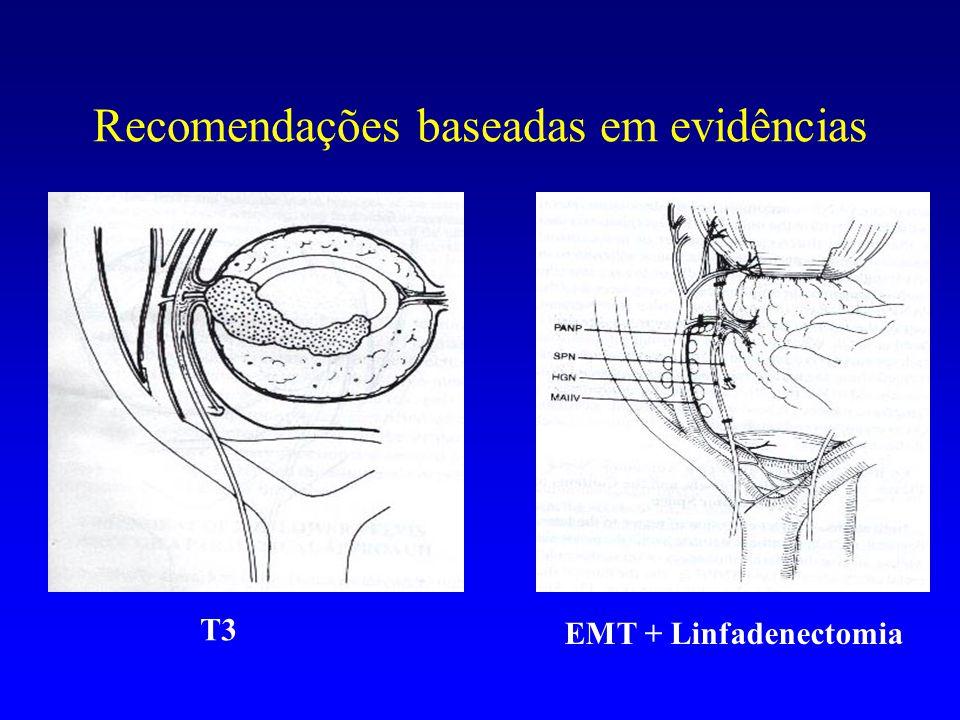 Recomendações baseadas em evidências EMT + Linfadenectomia T3
