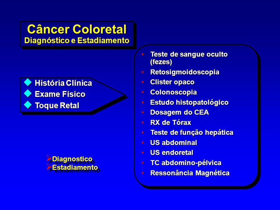 Câncer Coloretal Diagnóstico e Estadiamento Câncer Coloretal Diagnóstico e Estadiamento u História Clínica u Exame Físico u Toque Retal u História Clí