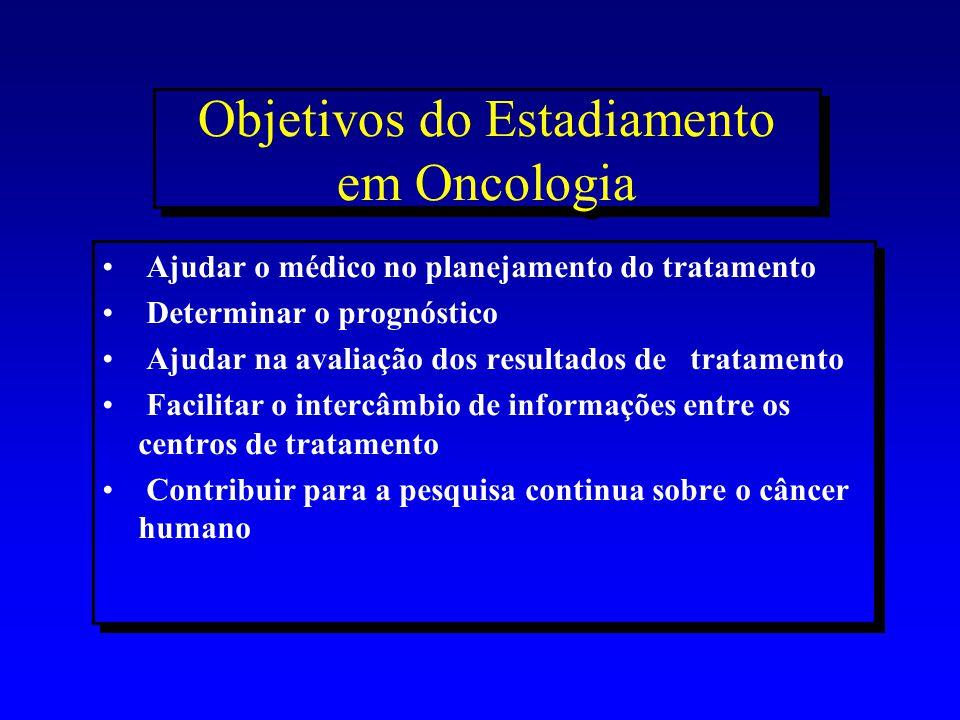 Objetivos do Estadiamento em Oncologia Ajudar o médico no planejamento do tratamento Determinar o prognóstico Ajudar na avaliação dos resultados de tr