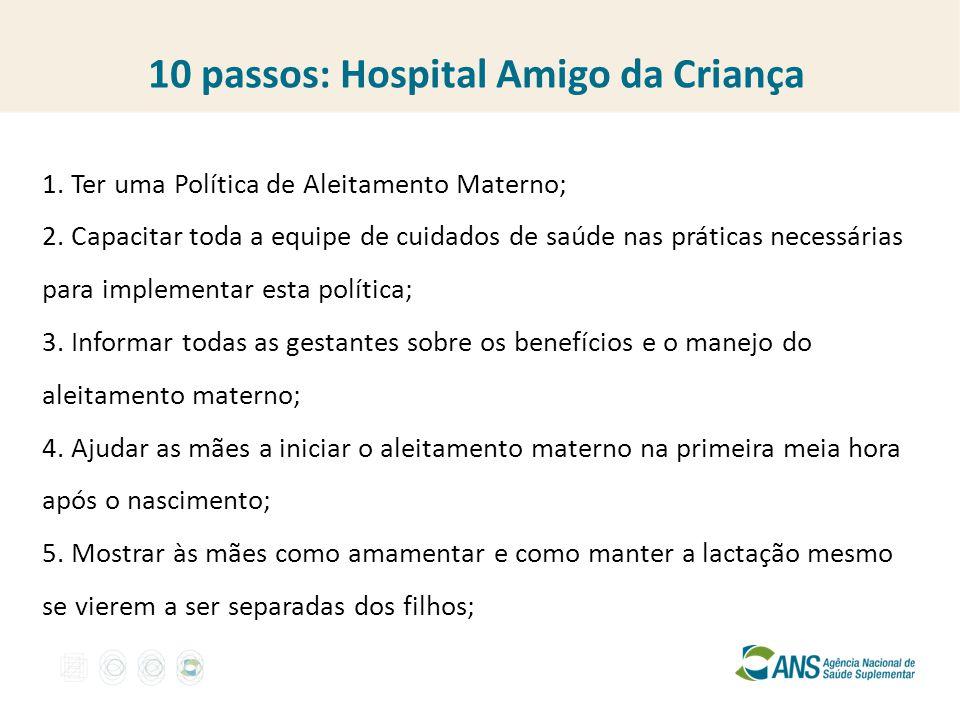 10 passos: Hospital Amigo da Criança 1. Ter uma Política de Aleitamento Materno; 2. Capacitar toda a equipe de cuidados de saúde nas práticas necessár