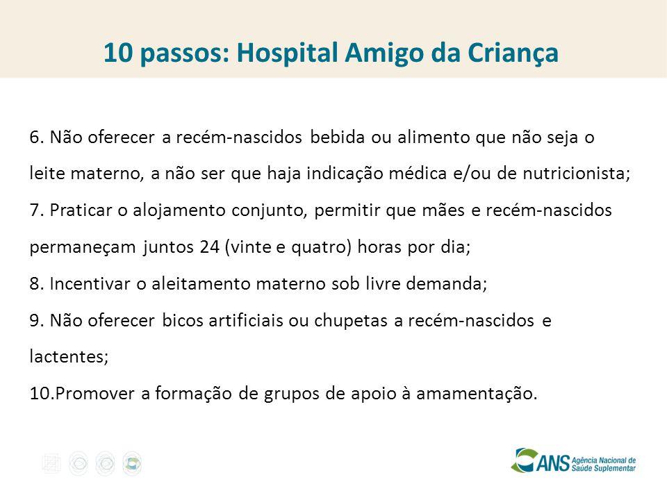 10 passos: Hospital Amigo da Criança 6. Não oferecer a recém-nascidos bebida ou alimento que não seja o leite materno, a não ser que haja indicação mé