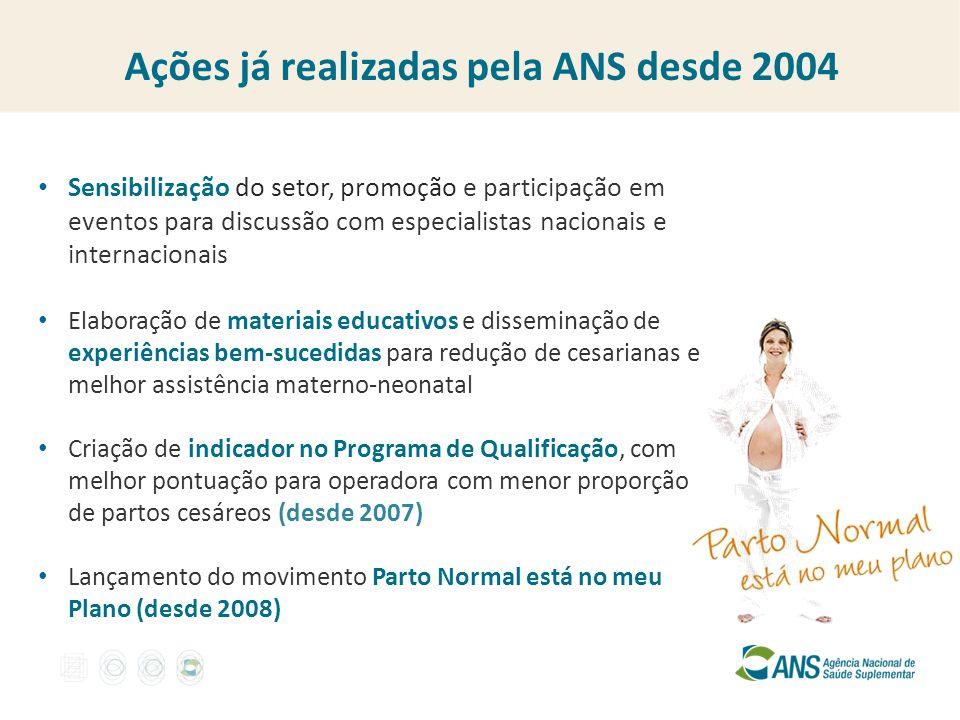 Inclusão no Rol da ANS de cobertura de parto acompanhado por enfermeira obstétrica e presença de acompanhante durante o pré-parto, parto e pós-parto imediato (desde 2008) Participação em grupo de incentivo ao parto normal pela Rede Cegonha (desde 2011) Participação em Grupo Técnico da ANVISA que elaborou regulamento para o funcionamento dos serviços de atenção obstétrica e neonatal (desde 2011) Participação na Comissão de Parto Normal do Conselho Federal de Medicina (CFM) (2010/2011) Ações já realizadas pela ANS desde 2004