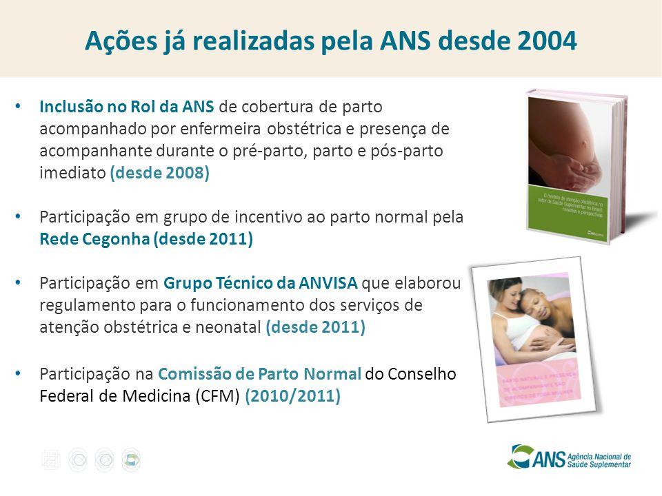 Inclusão no Rol da ANS de cobertura de parto acompanhado por enfermeira obstétrica e presença de acompanhante durante o pré-parto, parto e pós-parto i