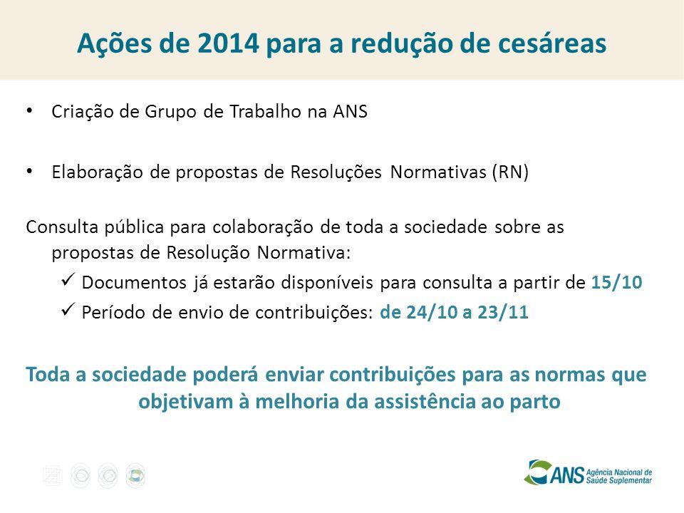 Ações de 2014 para a redução de cesáreas Criação de Grupo de Trabalho na ANS Elaboração de propostas de Resoluções Normativas (RN) Consulta pública pa