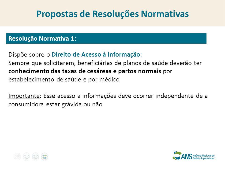 Resolução Normativa 1: Dispõe sobre o Direito de Acesso à Informação: Sempre que solicitarem, beneficiárias de planos de saúde deverão ter conheciment