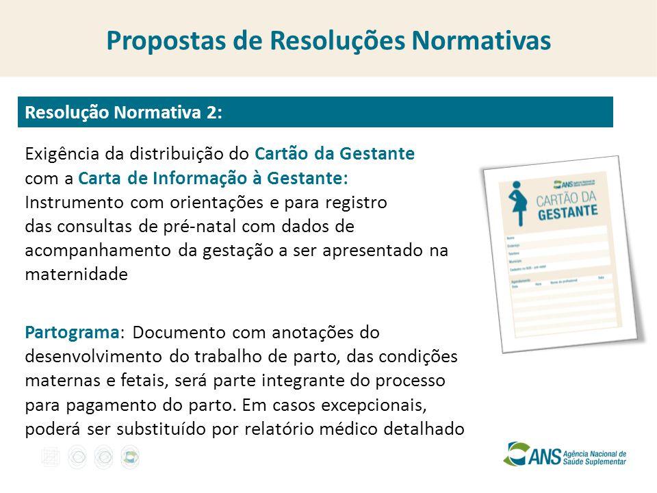 Resolução Normativa 2: Exigência da distribuição do Cartão da Gestante com a Carta de Informação à Gestante: Instrumento com orientações e para regist