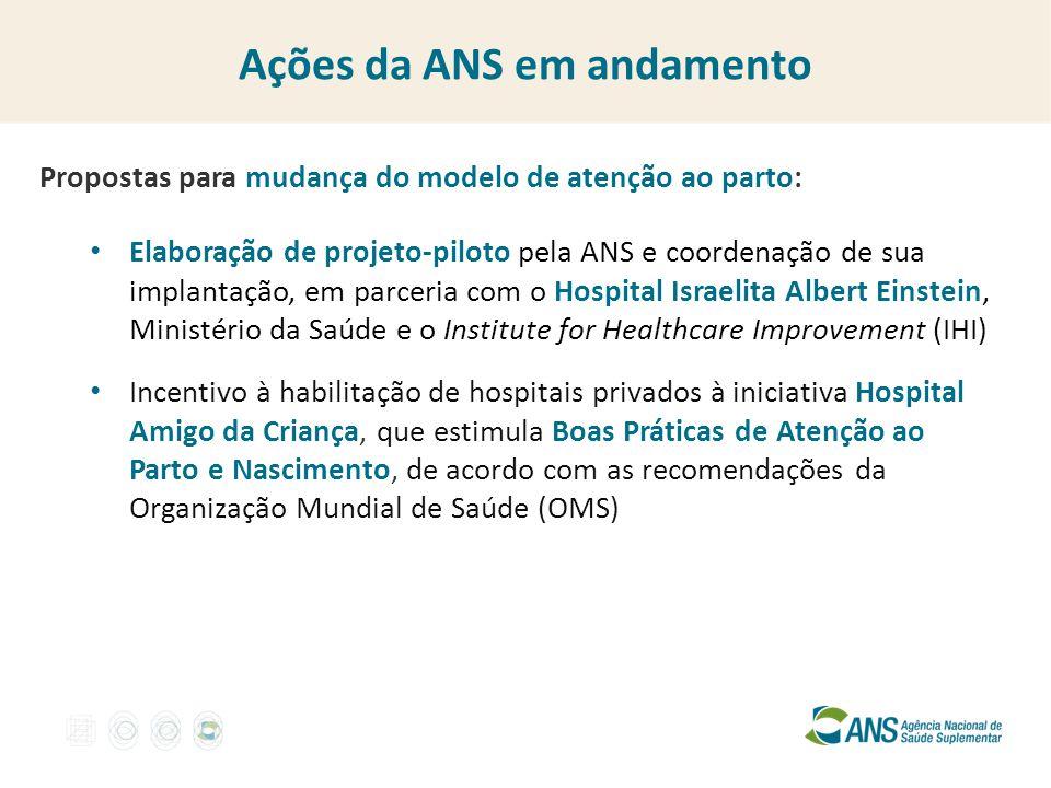 Elaboração de projeto-piloto pela ANS e coordenação de sua implantação, em parceria com o Hospital Israelita Albert Einstein, Ministério da Saúde e o