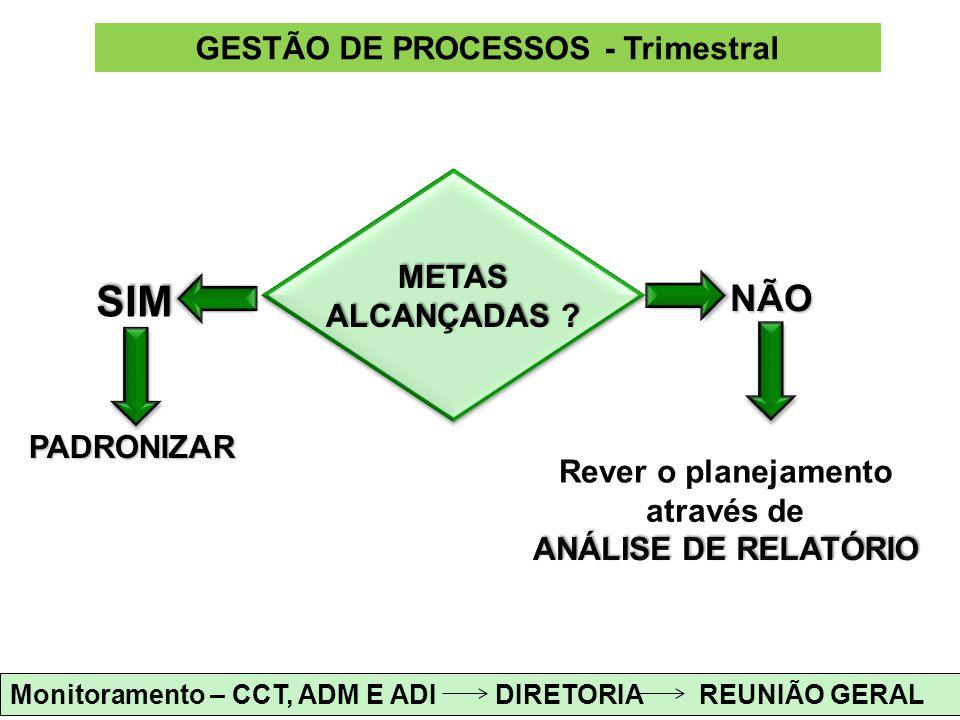 METAS ALCANÇADAS .