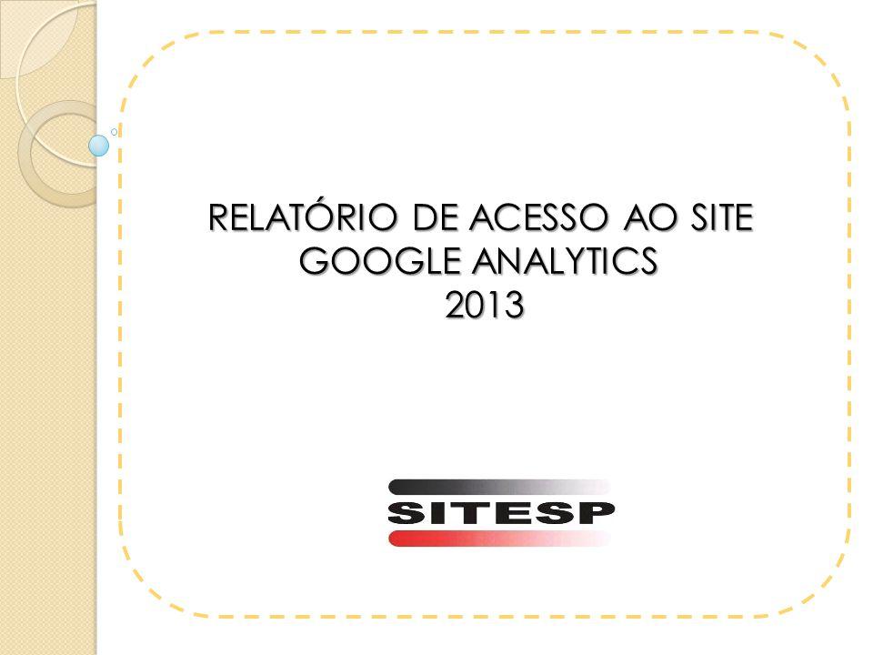 RELATÓRIO DE ACESSO AO SITE GOOGLE ANALYTICS 2013