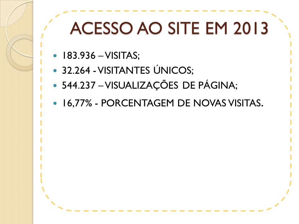 ACESSO AO SITE EM 2013 183.936 – VISITAS; 32.264 - VISITANTES ÚNICOS; 544.237 – VISUALIZAÇÕES DE PÁGINA; 16,77% - PORCENTAGEM DE NOVAS VISITAS.