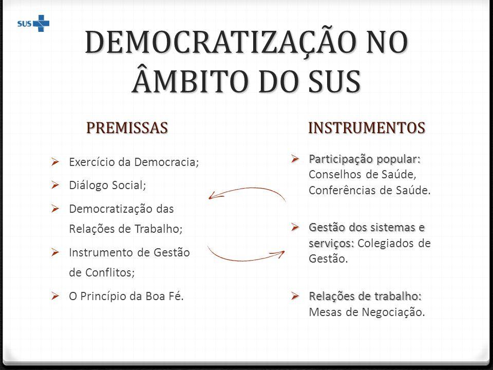 DEMOCRATIZAÇÃO NO ÂMBITO DO SUS PREMISSASINSTRUMENTOS  Exercício da Democracia;  Diálogo Social;  Democratização das Relações de Trabalho;  Instrumento de Gestão de Conflitos;  O Princípio da Boa Fé.