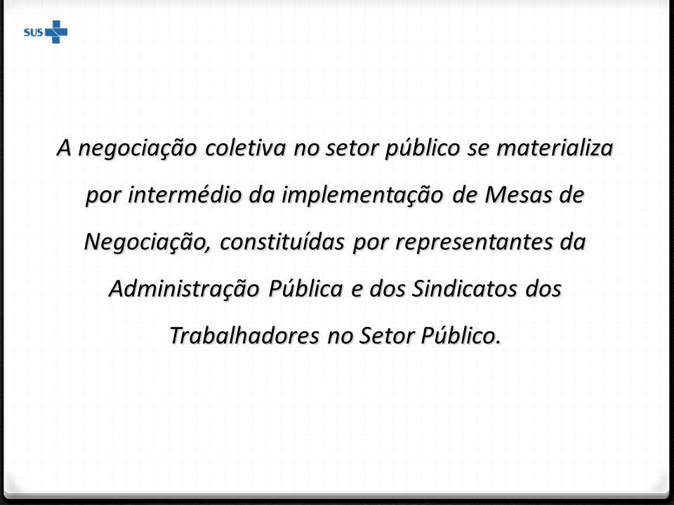 A negociação coletiva no setor público se materializa por intermédio da implementação de Mesas de Negociação, constituídas por representantes da Administração Pública e dos Sindicatos dos Trabalhadores no Setor Público.