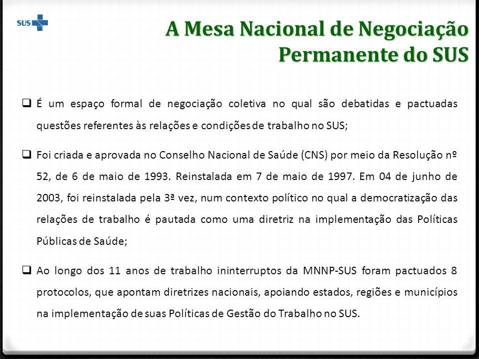  É um espaço formal de negociação coletiva no qual são debatidas e pactuadas questões referentes às relações e condições de trabalho no SUS;  Foi criada e aprovada no Conselho Nacional de Saúde (CNS) por meio da Resolução nº 52, de 6 de maio de 1993.