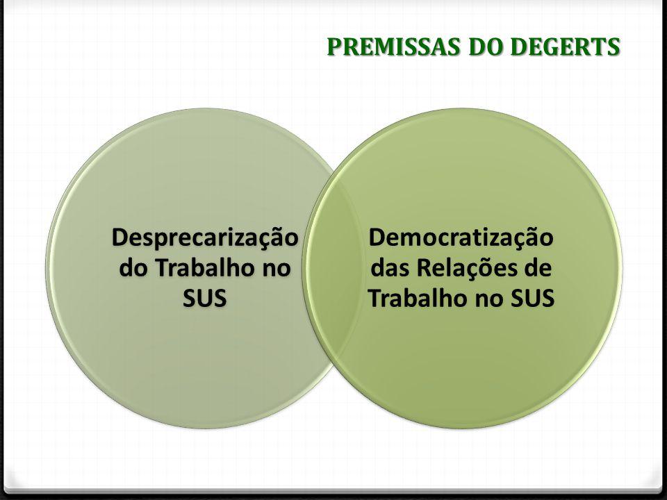 Desprecarização do Trabalho no SUS Democratização das Relações de Trabalho no SUS PREMISSAS DO DEGERTS