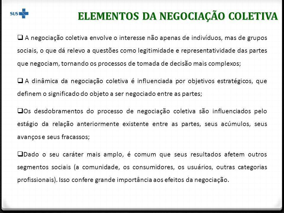  A negociação coletiva envolve o interesse não apenas de indivíduos, mas de grupos sociais, o que dá relevo a questões como legitimidade e representa
