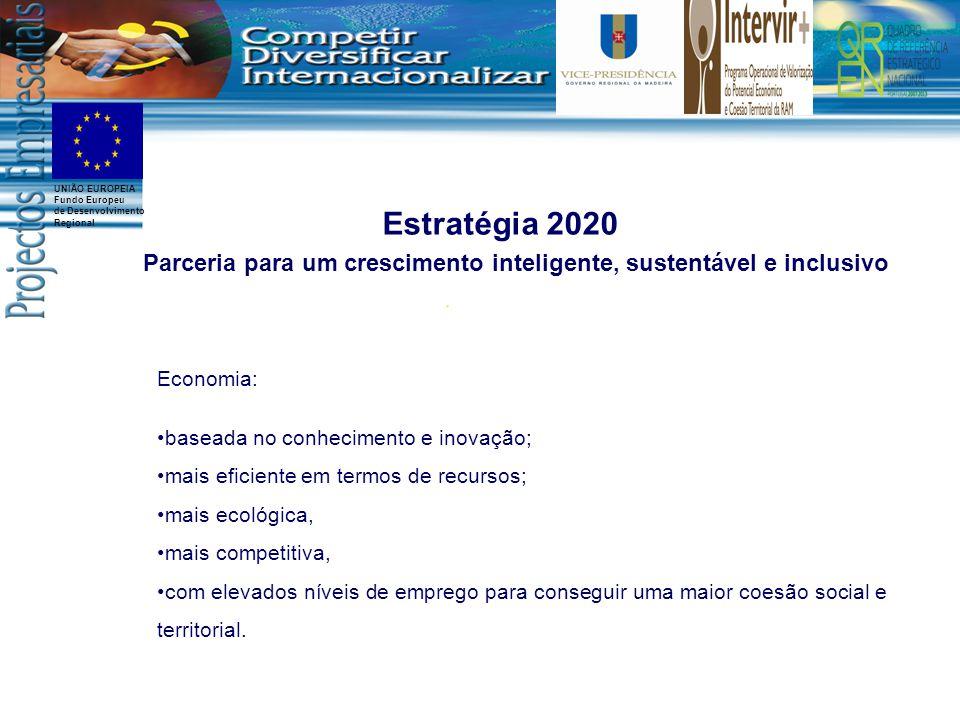 UNIÃO EUROPEIA Fundo Europeu de Desenvolvimento Regional Parceria para um crescimento inteligente, sustentável e inclusivo Estratégia 2020 Economia: baseada no conhecimento e inovação; mais eficiente em termos de recursos; mais ecológica, mais competitiva, com elevados níveis de emprego para conseguir uma maior coesão social e territorial.