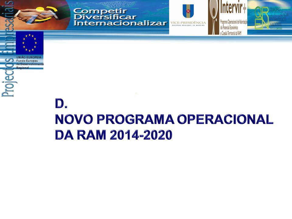 UNIÃO EUROPEIA Fundo Europeu de Desenvolvimento Regional