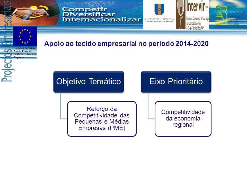 UNIÃO EUROPEIA Fundo Europeu de Desenvolvimento Regional Objetivo Temático Reforço da Competitividade das Pequenas e Médias Empresas (PME) Eixo Prioritário Competitividade da economia regional Apoio ao tecido empresarial no período 2014-2020