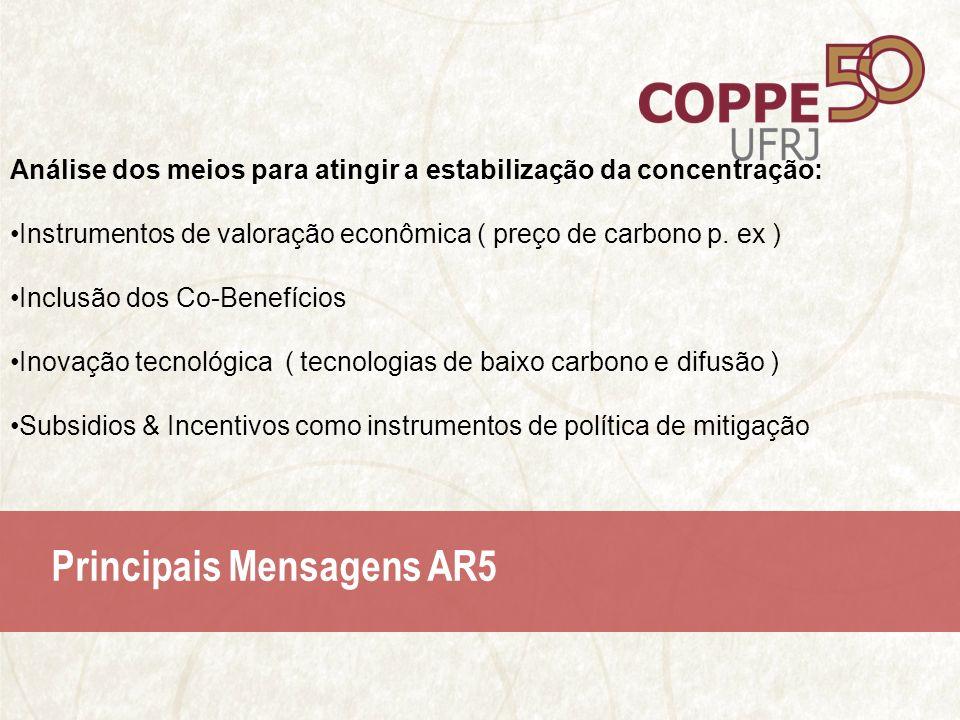 Principais Mensagens AR5 Análise dos meios para atingir a estabilização da concentração: Instrumentos de valoração econômica ( preço de carbono p.
