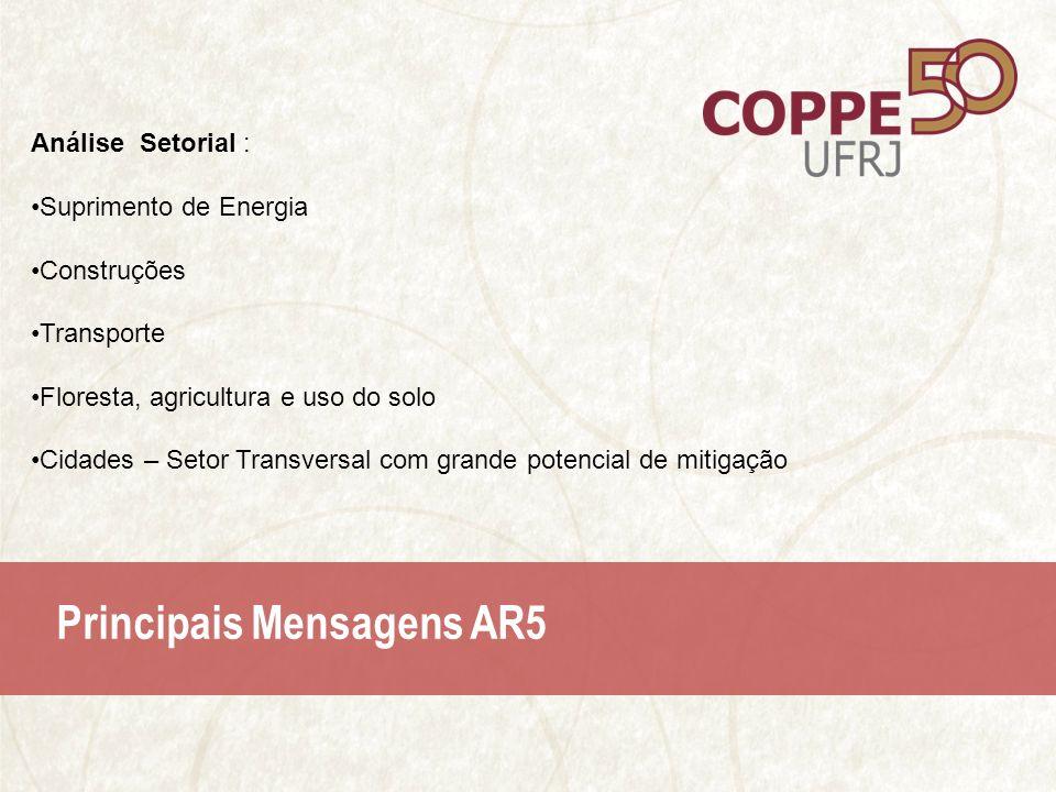 Principais Mensagens AR5 Análise Setorial : Suprimento de Energia Construções Transporte Floresta, agricultura e uso do solo Cidades – Setor Transversal com grande potencial de mitigação