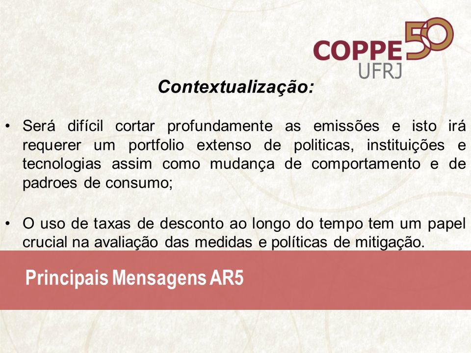 Principais Mensagens AR5.