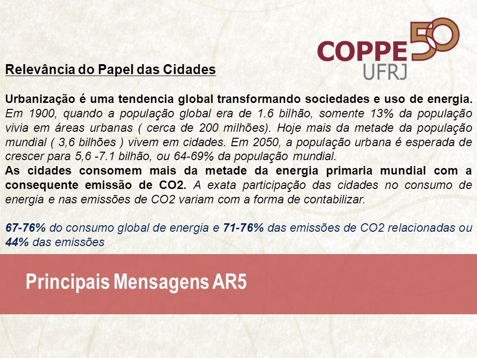 Principais Mensagens AR5 Relevância do Papel das Cidades Urbanização é uma tendencia global transformando sociedades e uso de energia.
