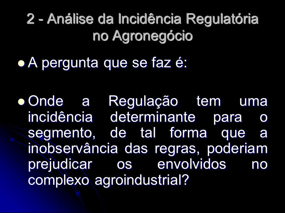 2 - Análise da Incidência Regulatória no Agronegócio A pergunta que se faz é: A pergunta que se faz é: Onde a Regulação tem uma incidência determinant