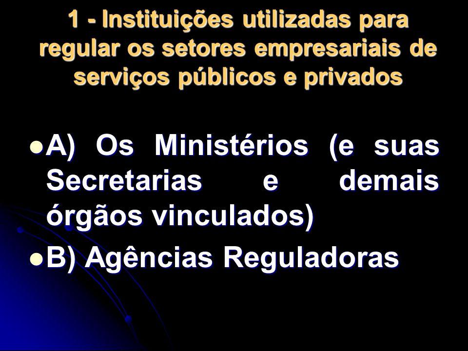 1 - Instituições utilizadas para regular os setores empresariais de serviços públicos e privados A) Os Ministérios (e suas Secretarias e demais órgãos