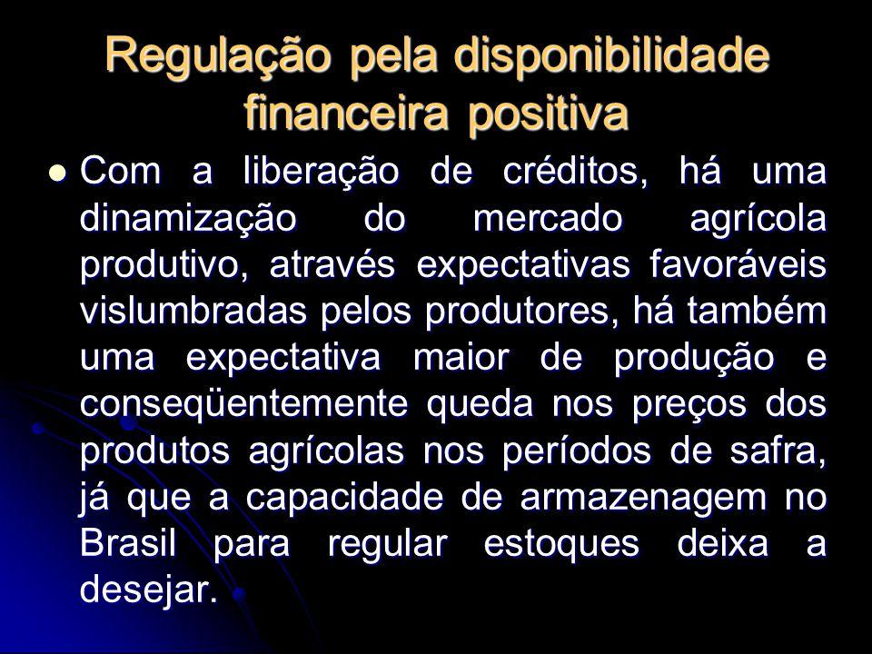 Regulação pela disponibilidade financeira positiva Com a liberação de créditos, há uma dinamização do mercado agrícola produtivo, através expectativas