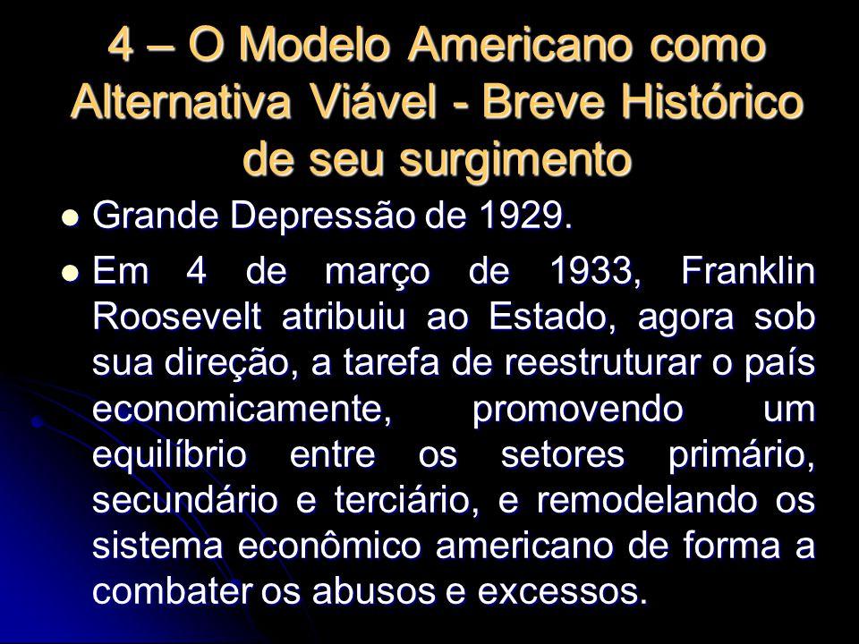 4 – O Modelo Americano como Alternativa Viável - Breve Histórico de seu surgimento Grande Depressão de 1929. Grande Depressão de 1929. Em 4 de março d