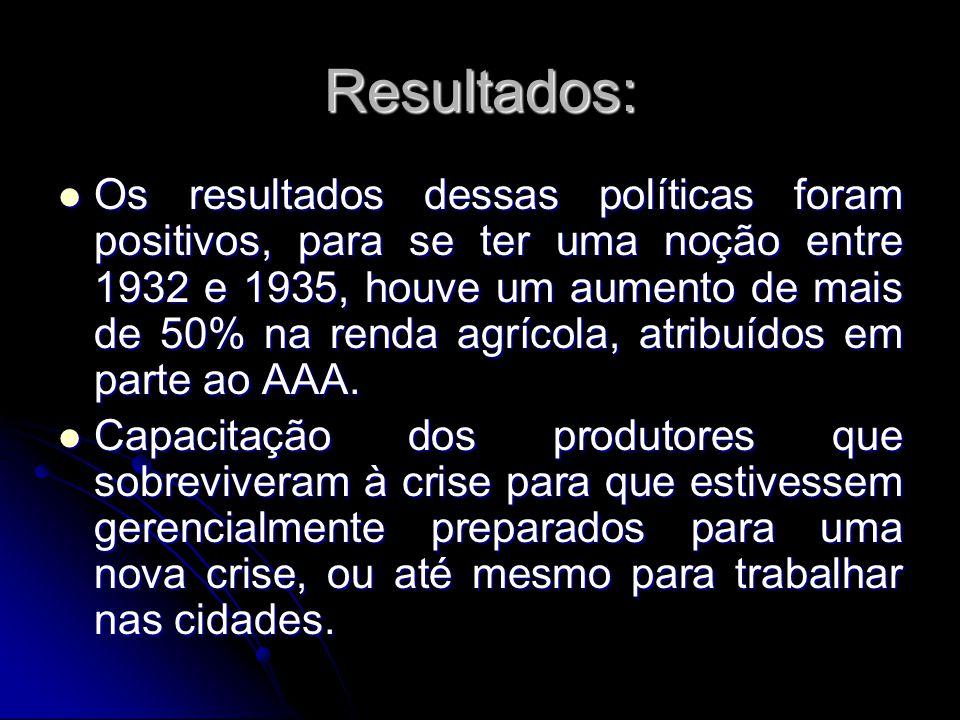 Resultados: Os resultados dessas políticas foram positivos, para se ter uma noção entre 1932 e 1935, houve um aumento de mais de 50% na renda agrícola