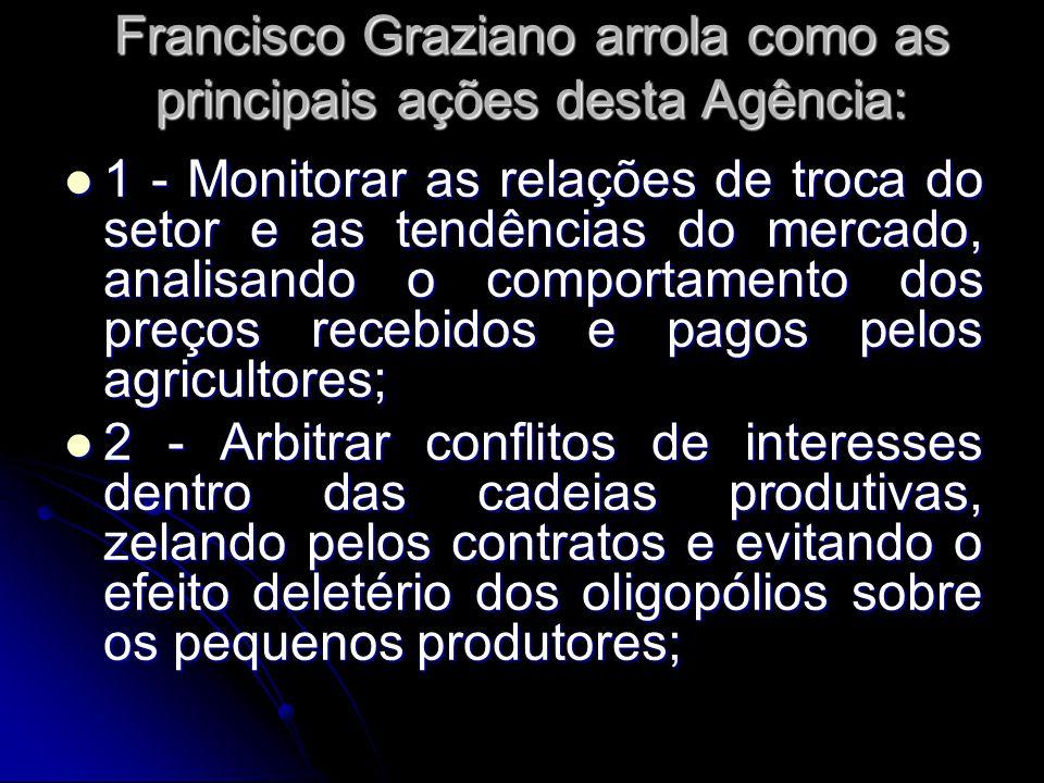 Francisco Graziano arrola como as principais ações desta Agência: 1 - Monitorar as relações de troca do setor e as tendências do mercado, analisando o