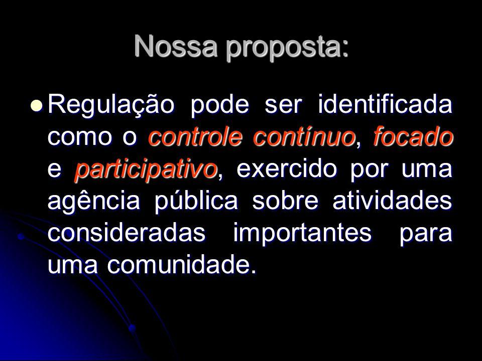 Nossa proposta: Regulação pode ser identificada como o controle contínuo, focado e participativo, exercido por uma agência pública sobre atividades co