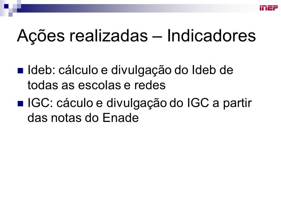 Ações realizadas – Indicadores Ideb: cálculo e divulgação do Ideb de todas as escolas e redes IGC: cáculo e divulgação do IGC a partir das notas do Enade