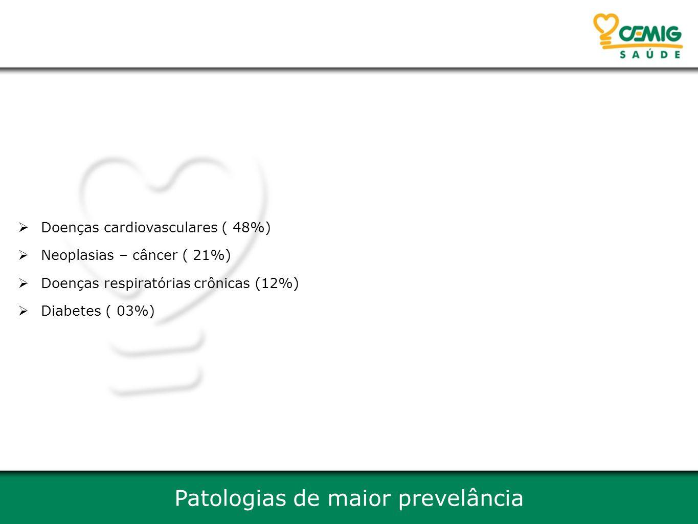 Doenças cardiovasculares ( 48%)  Neoplasias – câncer ( 21%)  Doenças respiratórias crônicas (12%)  Diabetes ( 03%) Patologias de maior prevelânci